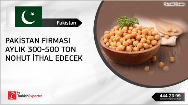 Import inquiry Chickpeas – Pakistan